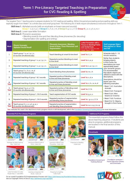 Foundation Teaching Sequence Manual