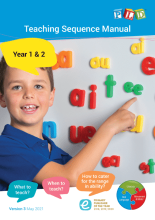 Downloadable Oral Language posters: Connecting Oral Language to Written Language