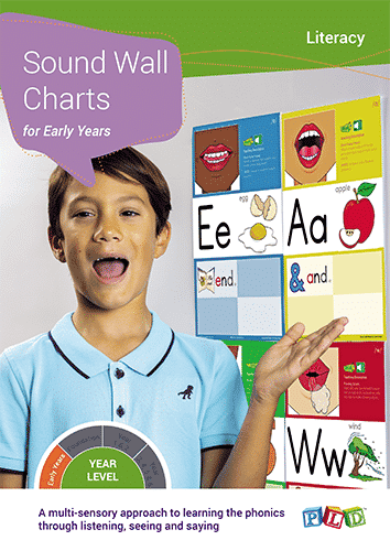 Sound Wall Charts for Early Years
