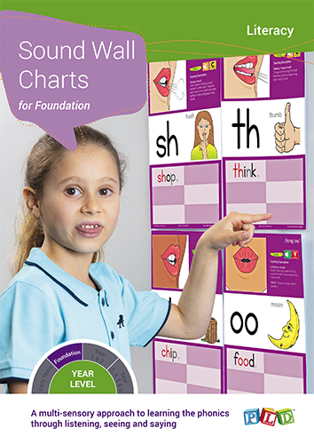 Sound Wall Charts for Foundation