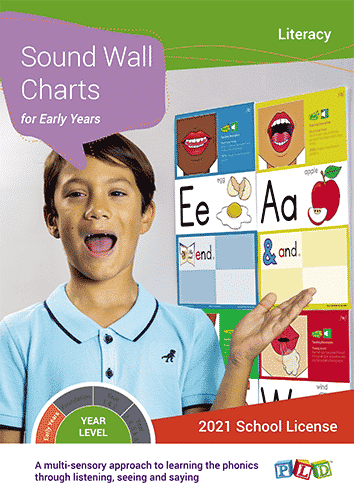 Sound Wall Charts for Early Years (Subscription)