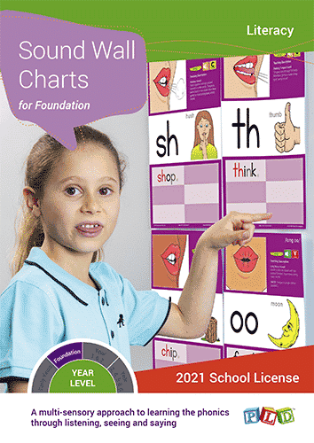 Sound Wall Charts for Foundation (Subscription)